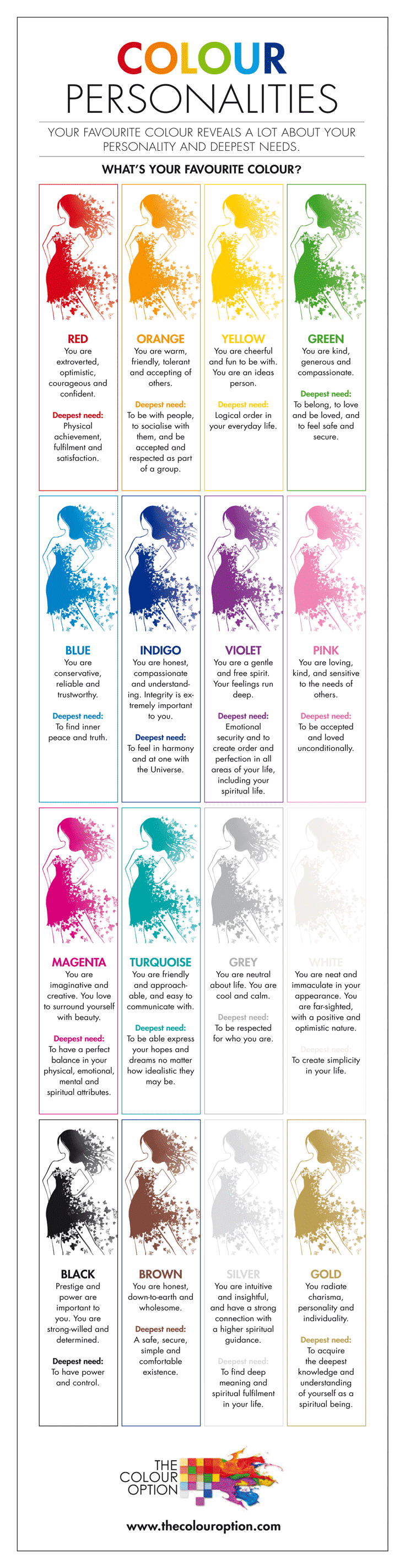 color-personality-test-infographic